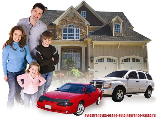 Страхование автомобилей и другие виды страхования в России
